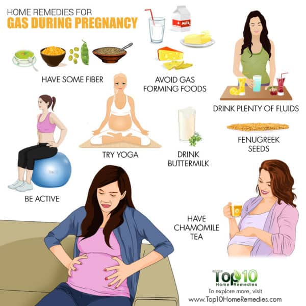 Gas During Pregnancy 1