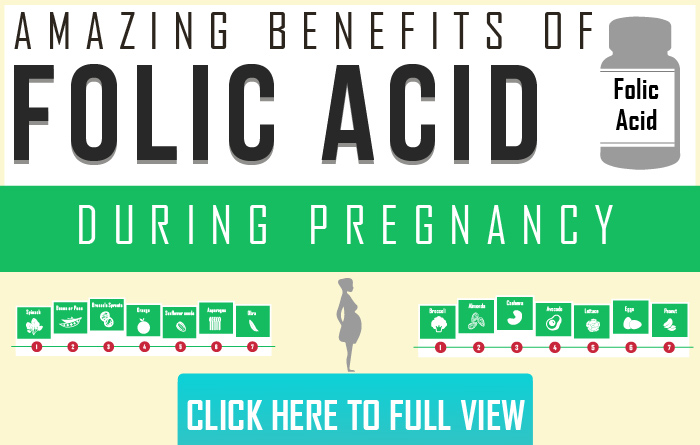 How Much Folic Acid During Pregnancy?