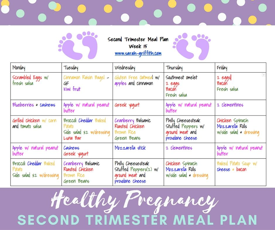 Meal Planning During Pregnancy 1