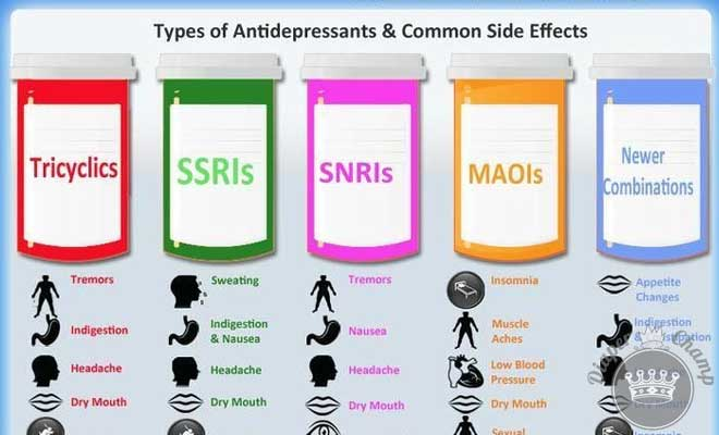 Antidepressants And Pregnancy 1