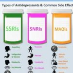 Antidepressants And Pregnancy