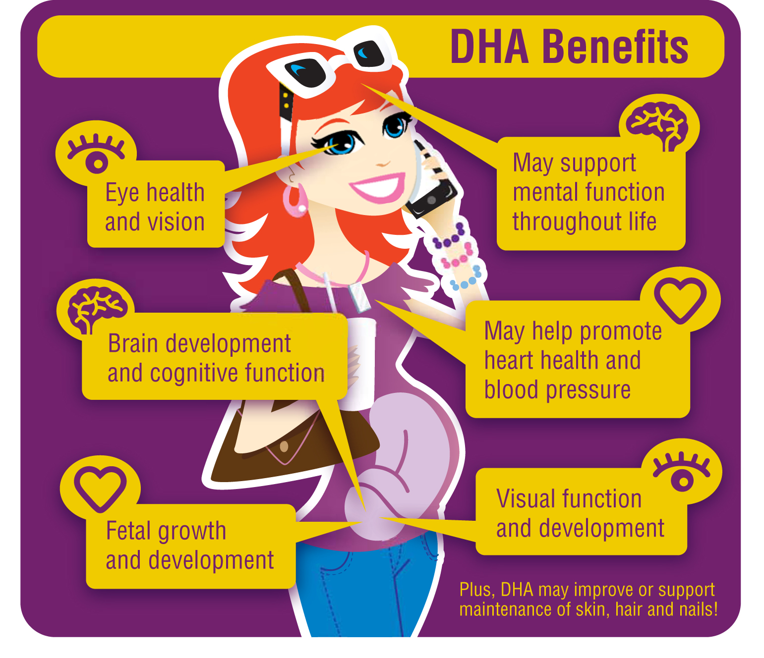 DHA In Pregnancy