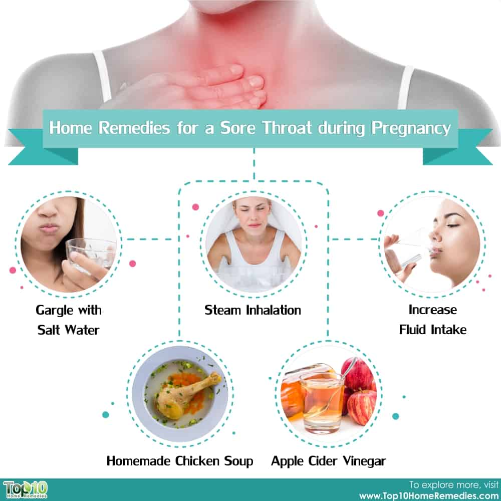 Sore Throat During Pregnancy 1