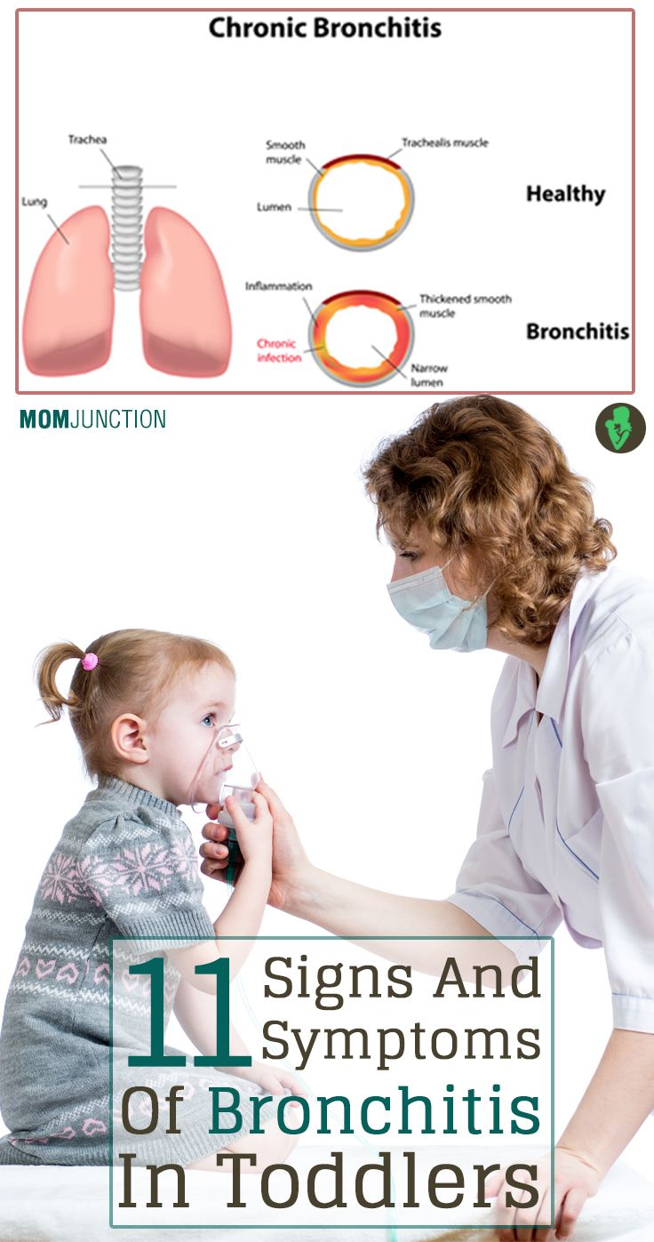 Bronchitis In Children 4