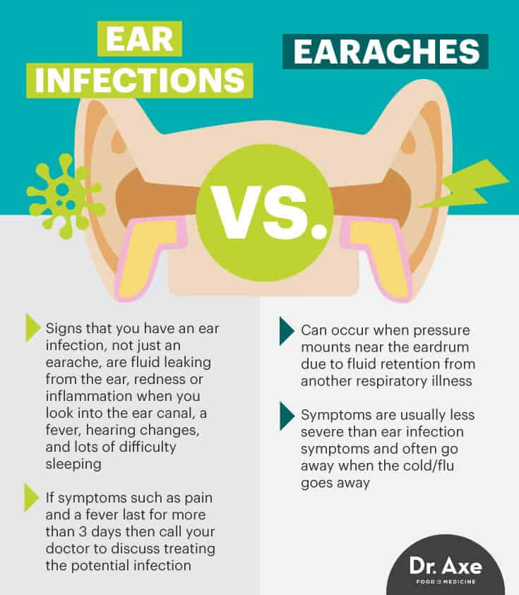 Ear Infections In Babies 2