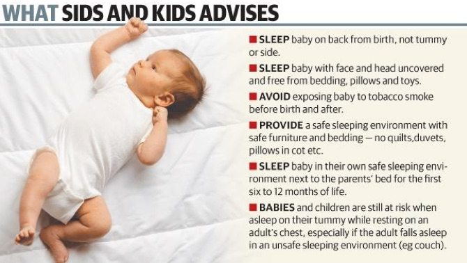 Sudden Infant Death Syndrome (SIDS) 2