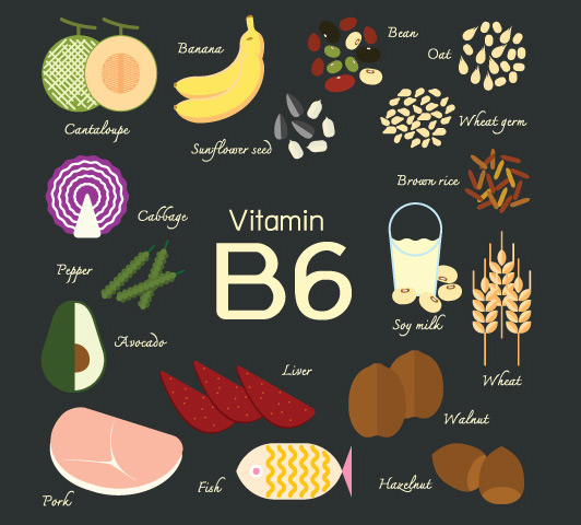 Vitamin B6 in Pregnancy